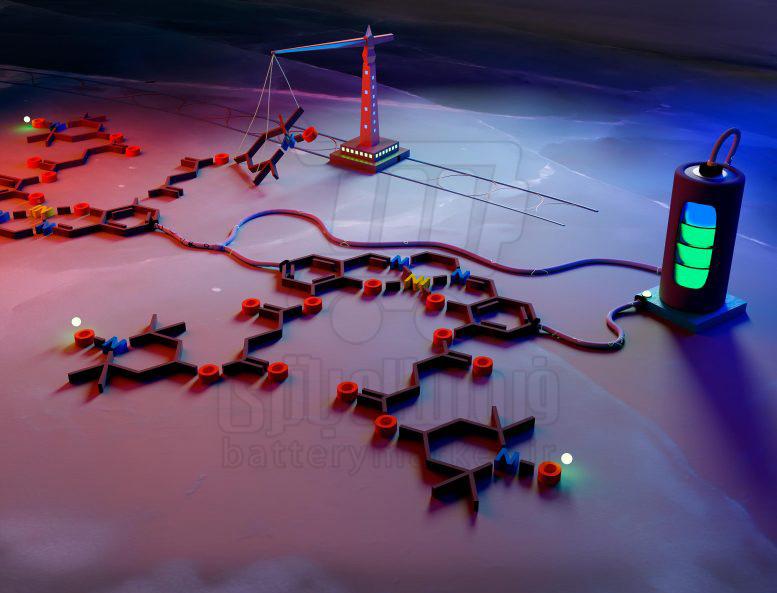 Symbolic-Representation-New-Battery-Polymer