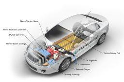 رشد چشمگیر باتری های خودرو